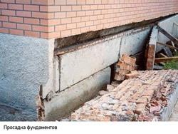 Восстановление фундамента г.Батайск